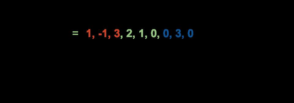 Тэгш кодын шийдэл бүхий гурван хэсэгт хуваах массив