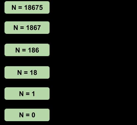 लेटकोड सोल्यूशनच्या सम संख्येसह क्रमांक शोधा