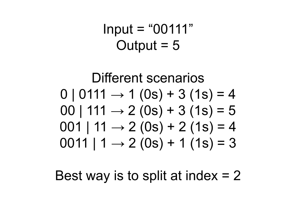 Maximum Score After Splitting a String Leetcode Solution