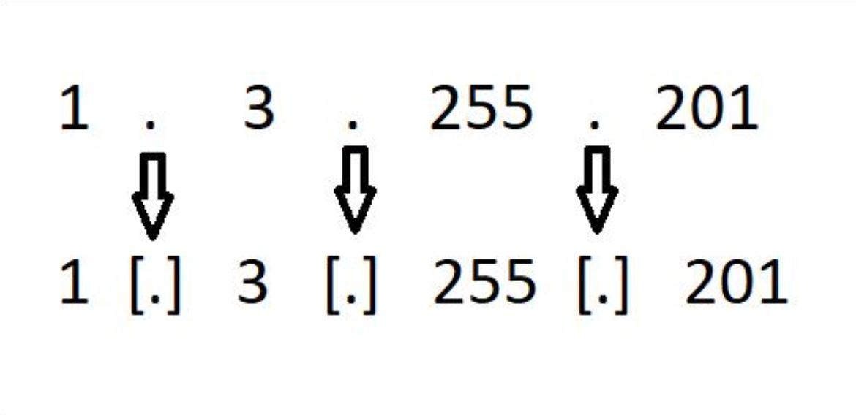 Дефиниране на IP адрес Leetcode решение