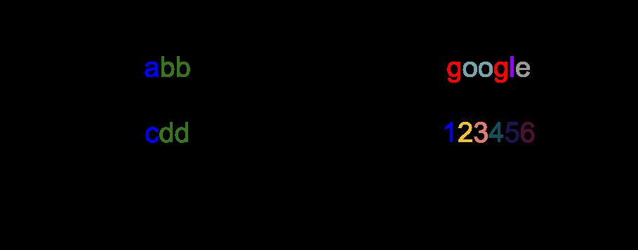 આઇસોમોર્ફિક સ્ટ્રીંગ્સ લીટકોડ સોલ્યુશન