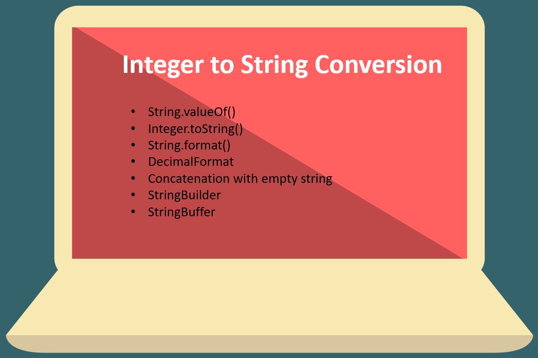 Java Integer to String conversion