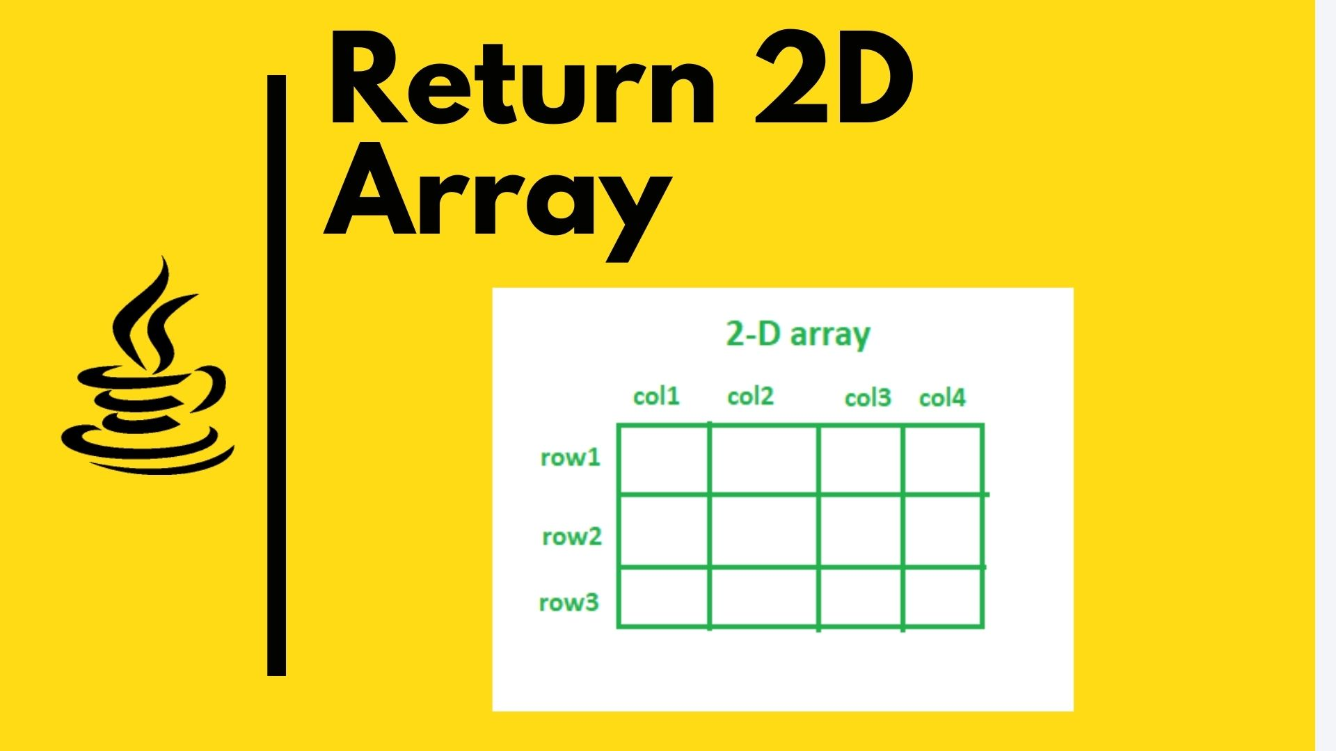 Return a 2D array from a method