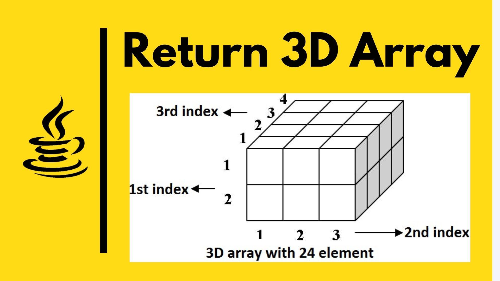Return a 3D array from a method