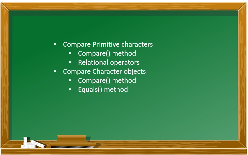 Compare characters in Java